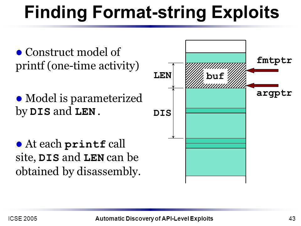 ICSE 2005Automatic Discovery of API-Level Exploits43 Finding Format-string Exploits buf LEN argptr DIS fmtptr Construct model of printf (one-time activity) Model is parameterized by DIS and LEN.