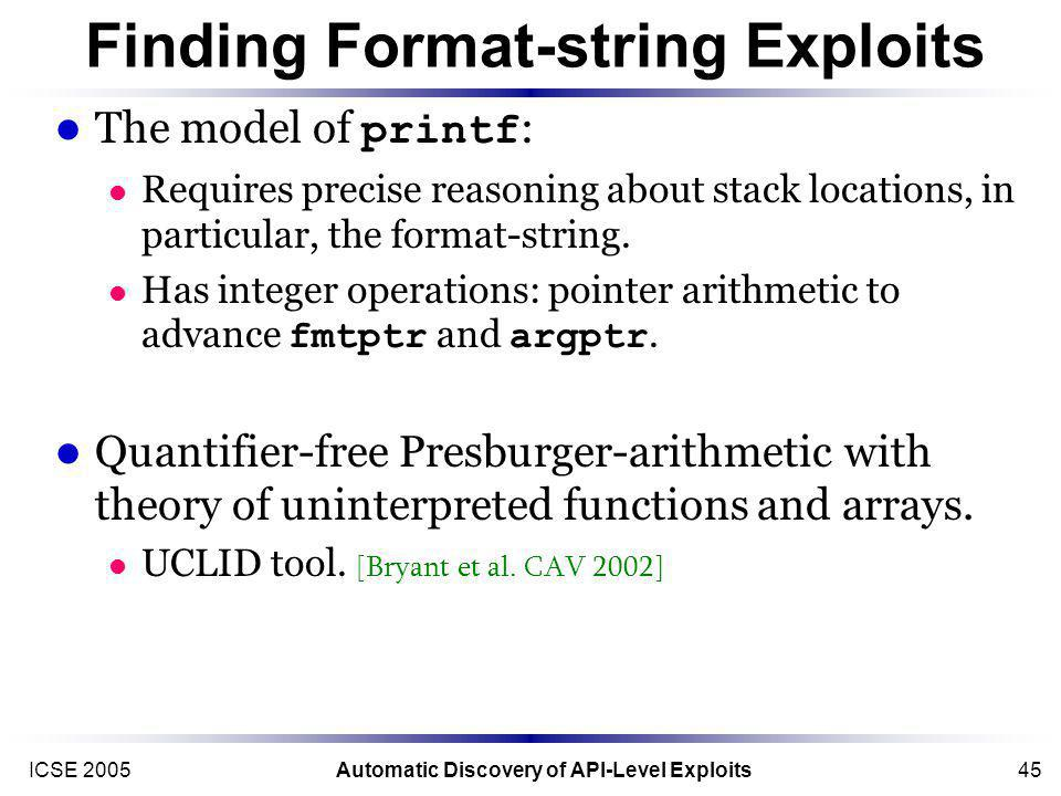ICSE 2005Automatic Discovery of API-Level Exploits45 Finding Format-string Exploits The model of printf : Requires precise reasoning about stack locations, in particular, the format-string.
