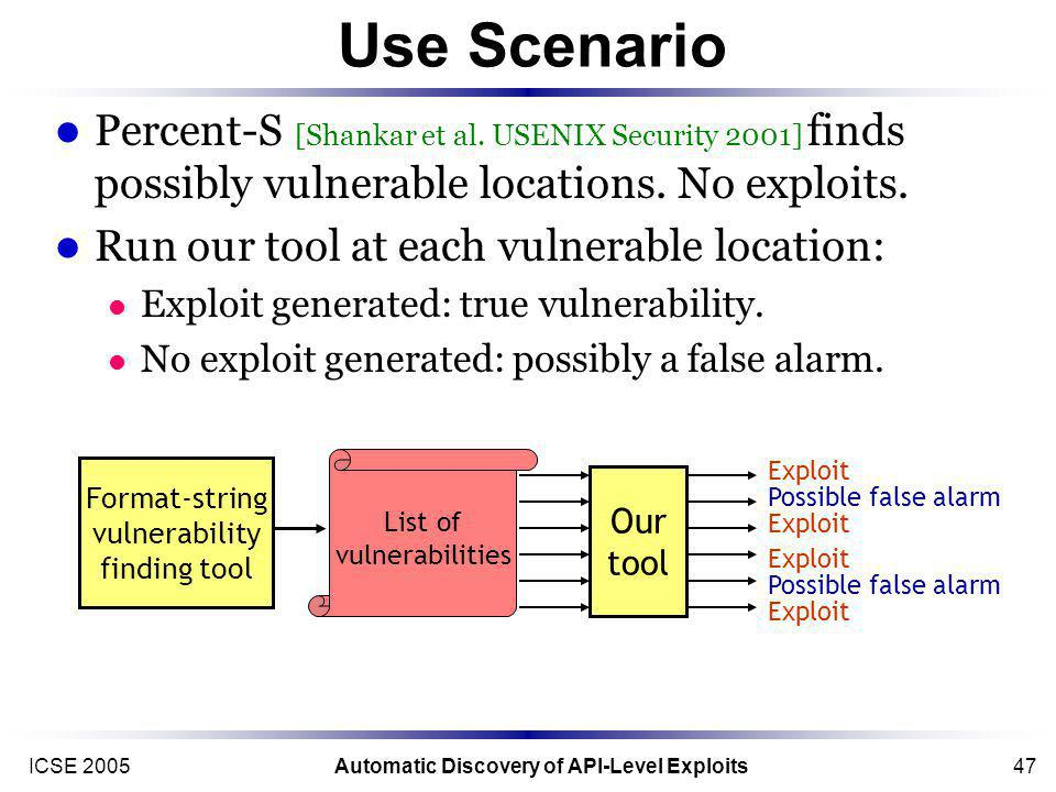 ICSE 2005Automatic Discovery of API-Level Exploits47 Use Scenario Percent-S [Shankar et al. USENIX Security 2001] finds possibly vulnerable locations.