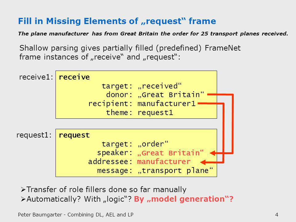 Peter Baumgarter - Combining DL, AEL and LP4 Fill in Missing Elements of request frame receive target: received donor: Great Britain recipient: manufa