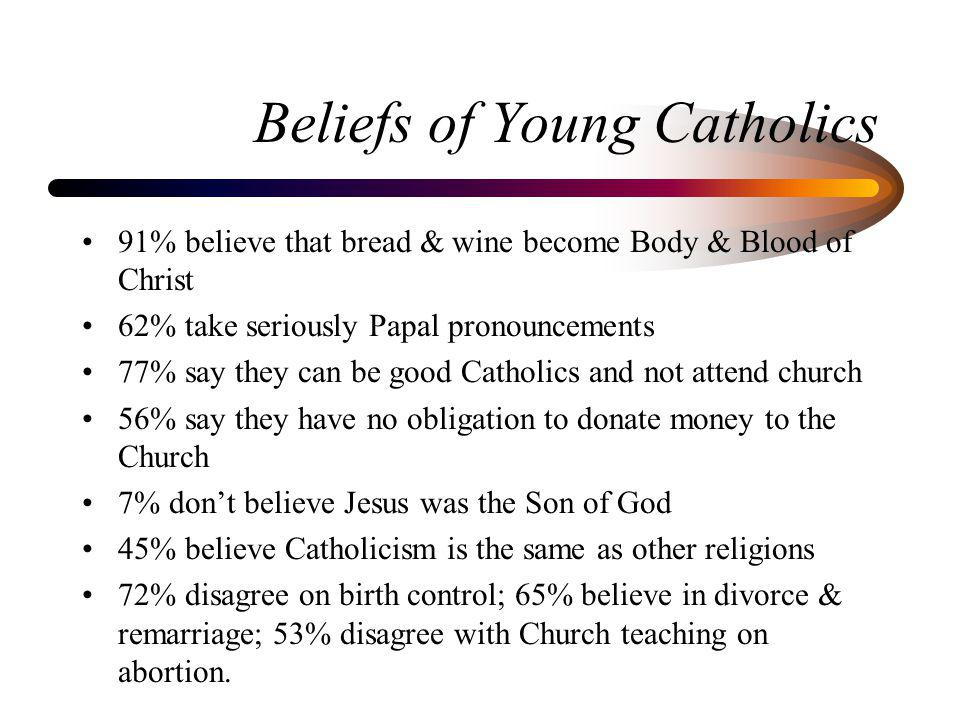 Beliefs of Young Catholics 91% believe that bread & wine become Body & Blood of Christ 62% take seriously Papal pronouncements 77% say they can be goo