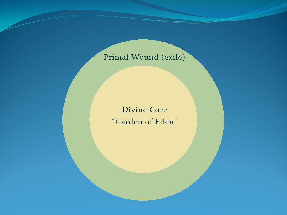 Primal Wound (exile) Divine Core Garden of Eden