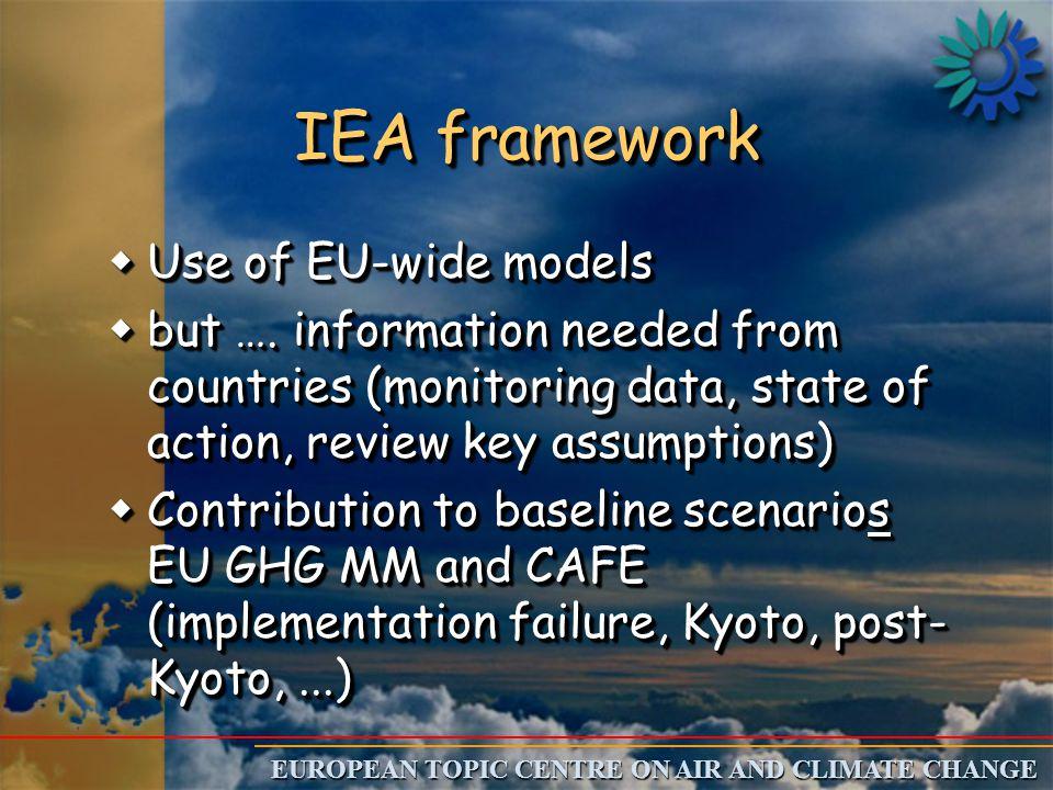 IEA framework wUse of EU-wide models wbut ….