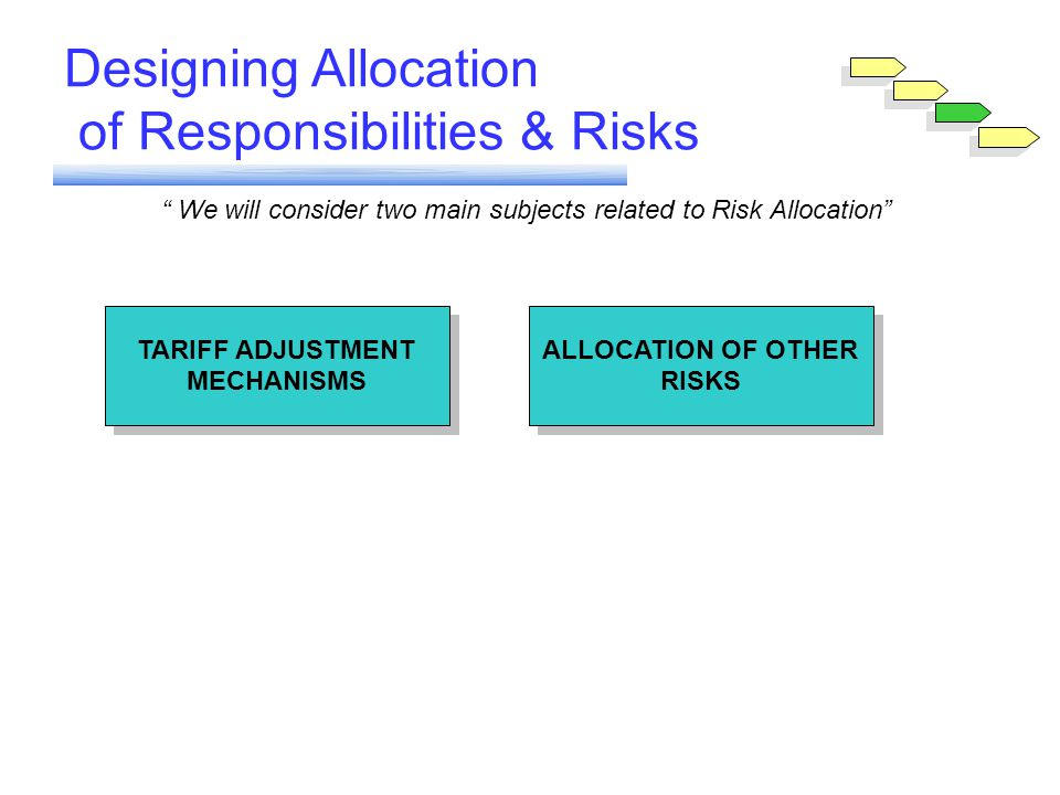 Module 6 Designing Allocation of Responsibilities & Risks We will consider two main subjects related to Risk Allocation TARIFF ADJUSTMENT MECHANISMS A
