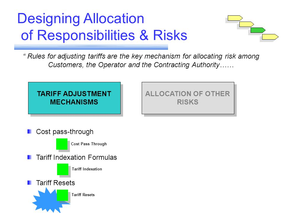 Module 6 Designing Allocation of Responsibilities & Risks Rules for adjusting tariffs are the key mechanism for allocating risk among Customers, the O
