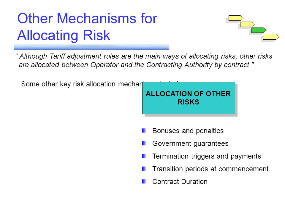 Module 6 Other Mechanisms for Allocating Risk Some other key risk allocation mechanisms include: Bonuses and penalties Government guarantees Termination triggers and payments Transition periods at commencement Contract Duration ALLOCATION OF OTHER RISKS Although Tariff adjustment rules are the main ways of allocating risks, other risks are allocated between Operator and the Contracting Authority by contract