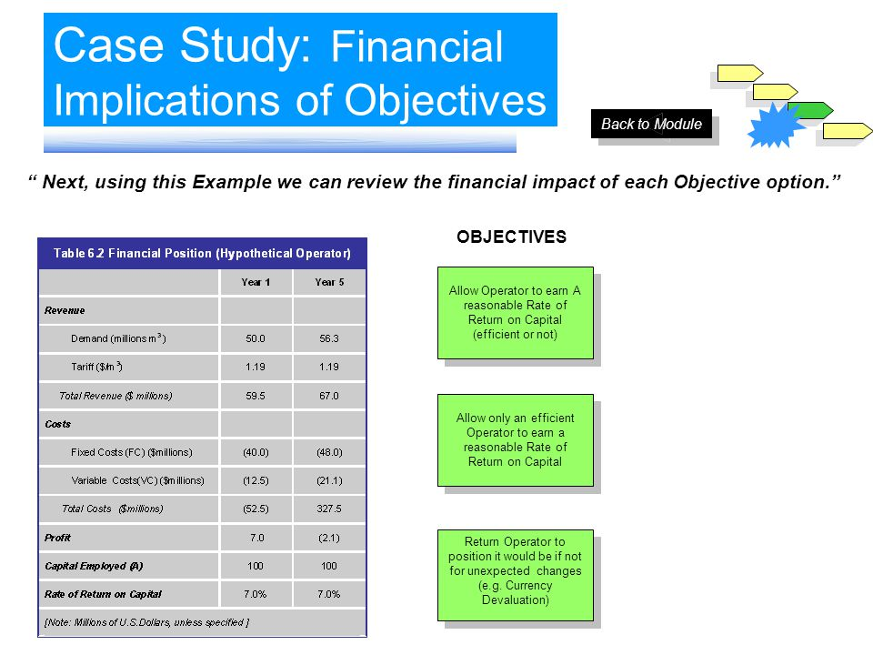 Case Study: Financial Implications of Objectives Next, using this Example we can review the financial impact of each Objective option.