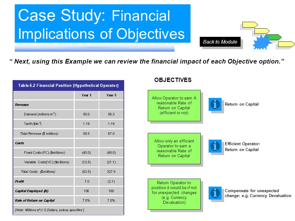 Case Study: Financial Implications of Objectives Next, using this Example we can review the financial impact of each Objective option. Allow Operator