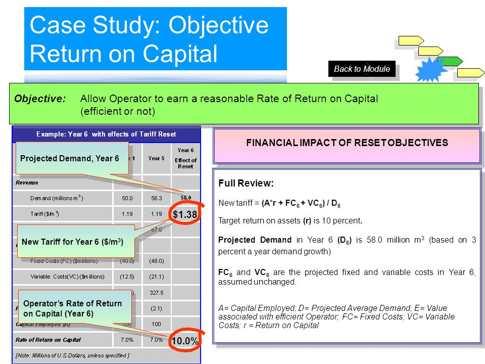 Case Study: Objective Return on Capital Objective: Allow Operator to earn a reasonable Rate of Return on Capital (efficient or not) Objective: Allow O