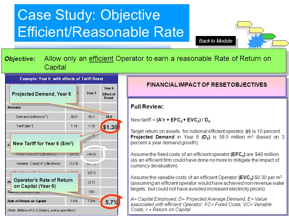 Case Study: Objective Efficient/Reasonable Rate FINANCIAL IMPACT OF RESET OBJECTIVES Full Review: New tariff = (A*r + EFC 6 + EVC 6 ) / D 6 Target return on assets, for notional efficient operator, (r) is 10 percent.