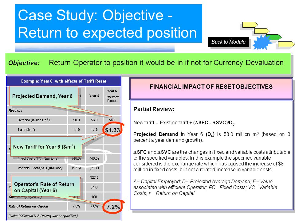Case Study: Objective - Return to expected position FINANCIAL IMPACT OF RESET OBJECTIVES Partial Review: New tariff = Existing tariff + ( SFC - SVC)/D 6 Projected Demand in Year 6 (D 6 ) is 58.0 million m 3 (based on 3 percent a year demand growth).