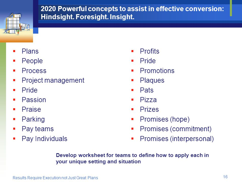 Results Require Execution not Just Great Plans 16 2020 Powerful concepts to assist in effective conversion: Hindsight.