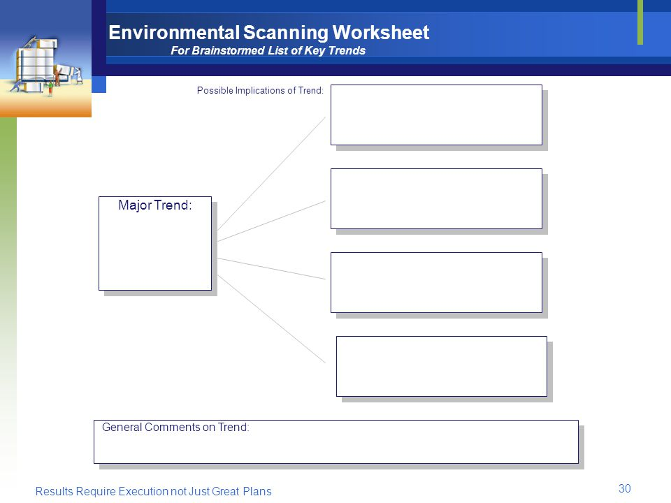Results Require Execution not Just Great Plans 30 Environmental Scanning Worksheet For Brainstormed List of Key Trends Major Trend: Possible Implications of Trend: General Comments on Trend: