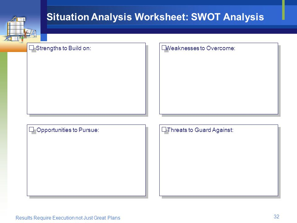 Results Require Execution not Just Great Plans 32 Situation Analysis Worksheet: SWOT Analysis Strengths to Build on:Weaknesses to Overcome: Opportunities to Pursue:Threats to Guard Against: