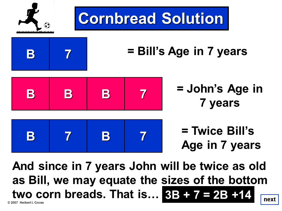 © 2007 Herbert I. Gross next Cornbread Solution next B B = Bills Age in 7 years = Johns Age in 7 years BB next B7 = Twice Bills Age in 7 years And sin