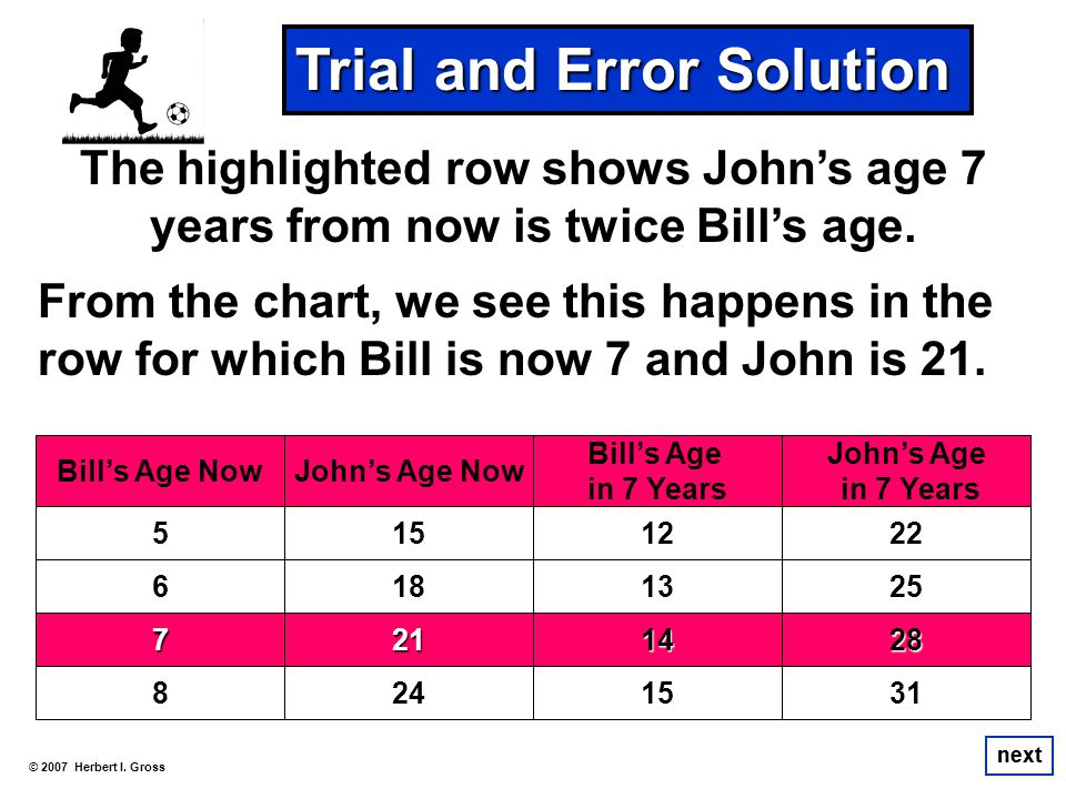The highlighted row shows Johns age 7 years from now is twice Bills age. © 2007 Herbert I. Gross next Trial and Error Solution next Bills Age NowJohns