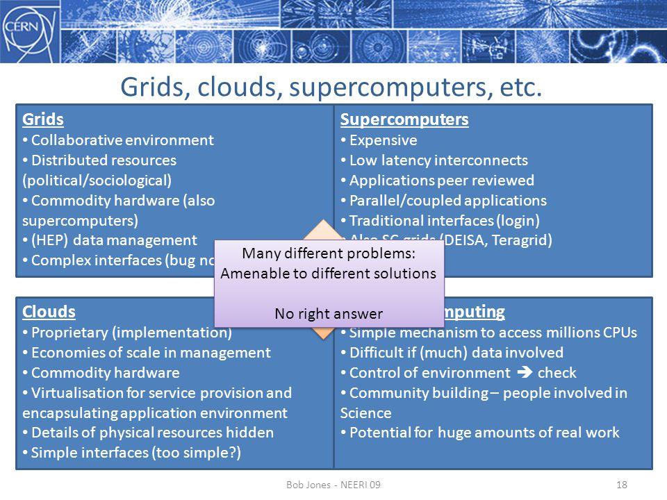 Grids, clouds, supercomputers, etc.