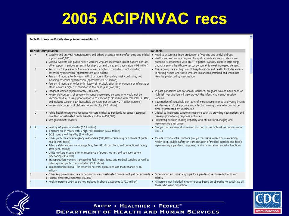 2005 ACIP/NVAC recs