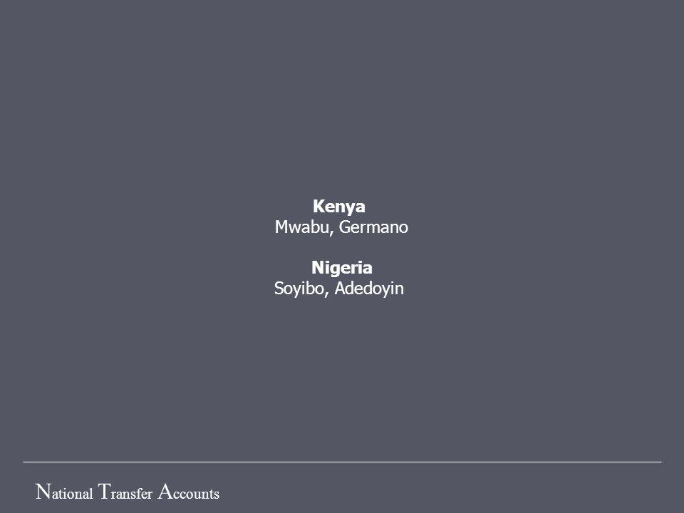 N ational T ransfer A ccounts Kenya Mwabu, Germano Nigeria Soyibo, Adedoyin