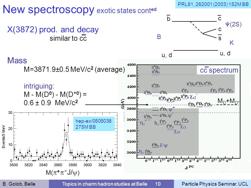 New spectroscopy exotic states cont ed B. Golob, BelleTopics in charm hadron studies at Belle 10Particle Physics Seminar, UCL b c c s u, d (2S) B K X(