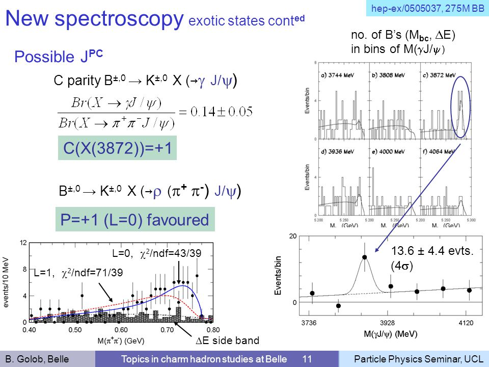 New spectroscopy exotic states cont ed B. Golob, BelleTopics in charm hadron studies at Belle 11Particle Physics Seminar, UCL hep-ex/0505037, 275M BB