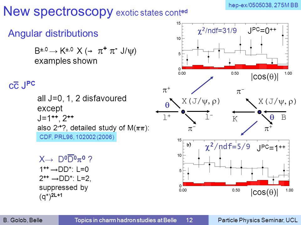 New spectroscopy exotic states cont ed B. Golob, BelleTopics in charm hadron studies at Belle 12Particle Physics Seminar, UCL hep-ex/0505038, 275M BB