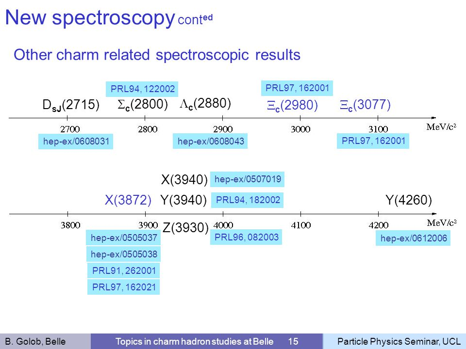 New spectroscopy cont ed B. Golob, BelleTopics in charm hadron studies at Belle 15Particle Physics Seminar, UCL c (2800) c (2980) c (3077) c (2880) he