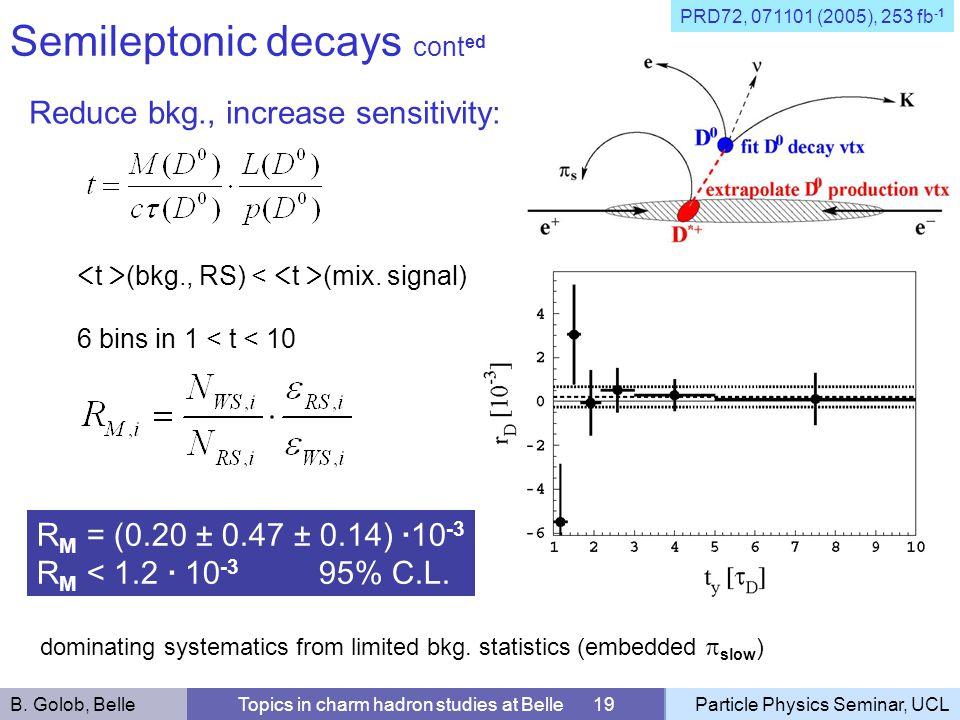 Reduce bkg., increase sensitivity: (bkg., RS) (mix. signal) 6 bins in 1 < t < 10 PRD72, 071101 (2005), 253 fb -1 R M = (0.20 ± 0.47 ± 0.14) ·10 -3 R M