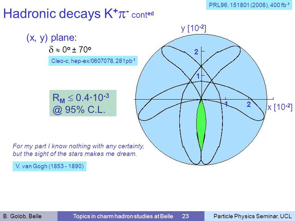 PRL96, 151801 (2006), 400 fb -1 Hadronic decays K + - cont ed (x, y) plane: 0 o ± 70 o x [10 -2 ] y [10 -2 ] 2 1 1 2 Cleo-c, hep-ex/0607078, 281pb -1