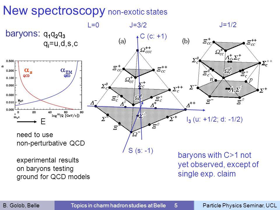 New spectroscopy non-exotic states, cont ed B.
