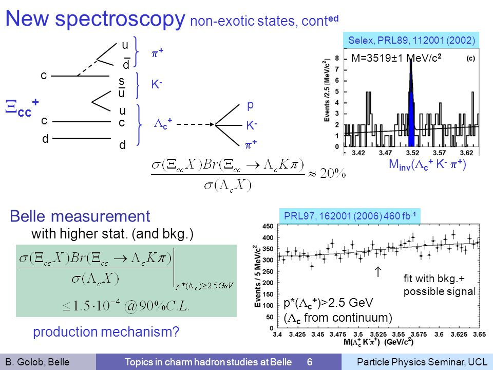 New spectroscopy non-exotic states, cont ed Topics in charm hadron studies at Belle 7Particle Physics Seminar, UCL...Life is like a box of chocolates, you never know...: Right sign charge comb.: c + K - + Wrong sign charge comb.: c + K + - possible reflections from c * + c + + - with misidentified as K would appear here PRL97, 162001 (2006) 460 fb -1 most plausible interpretation: B.