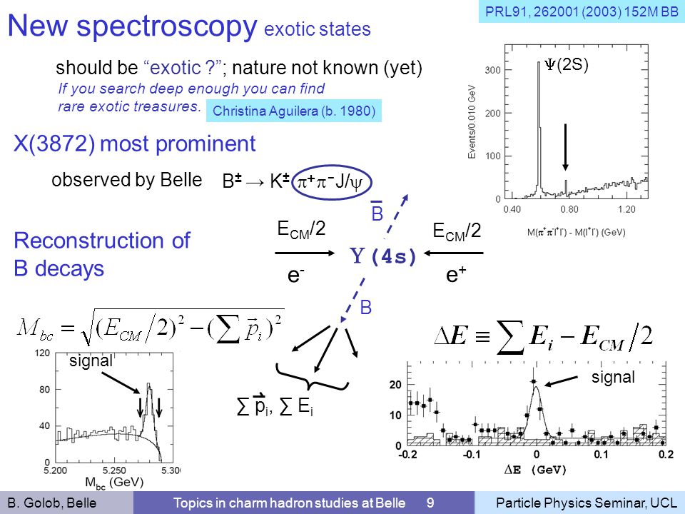 New spectroscopy exotic states cont ed B.