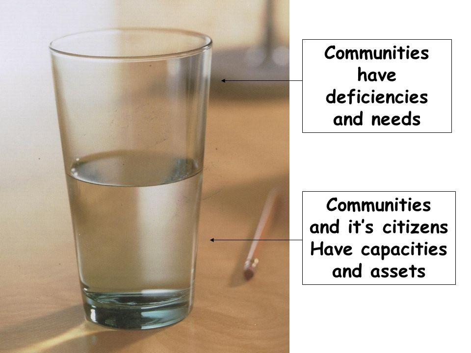 Communities have deficiencies and needs Communities and its citizens Have capacities and assets