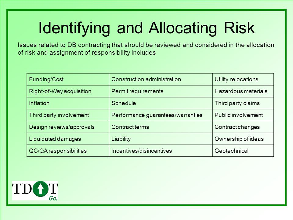 Identifying and Allocating Risk Issues related to DB contracting that should be reviewed and considered in the allocation of risk and assignment of responsibility includes Funding/CostConstruction administrationUtility relocations Right-of-Way acquisitionPermit requirementsHazardous materials InflationScheduleThird party claims Third party involvementPerformance guarantees/warrantiesPublic involvement Design reviews/approvalsContract termsContract changes Liquidated damagesLiabilityOwnership of ideas QC/QA responsibilitiesIncentives/disincentivesGeotechnical