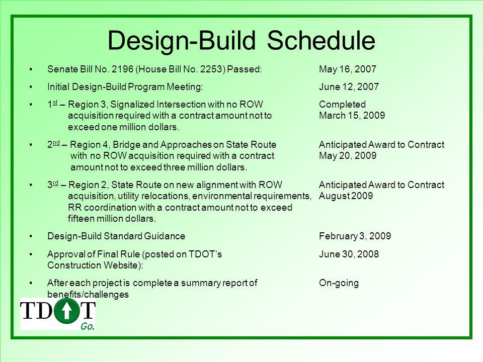Design-Build Schedule Senate Bill No. 2196 (House Bill No. 2253) Passed: May 16, 2007 Initial Design-Build Program Meeting: June 12, 2007 1 st – Regio