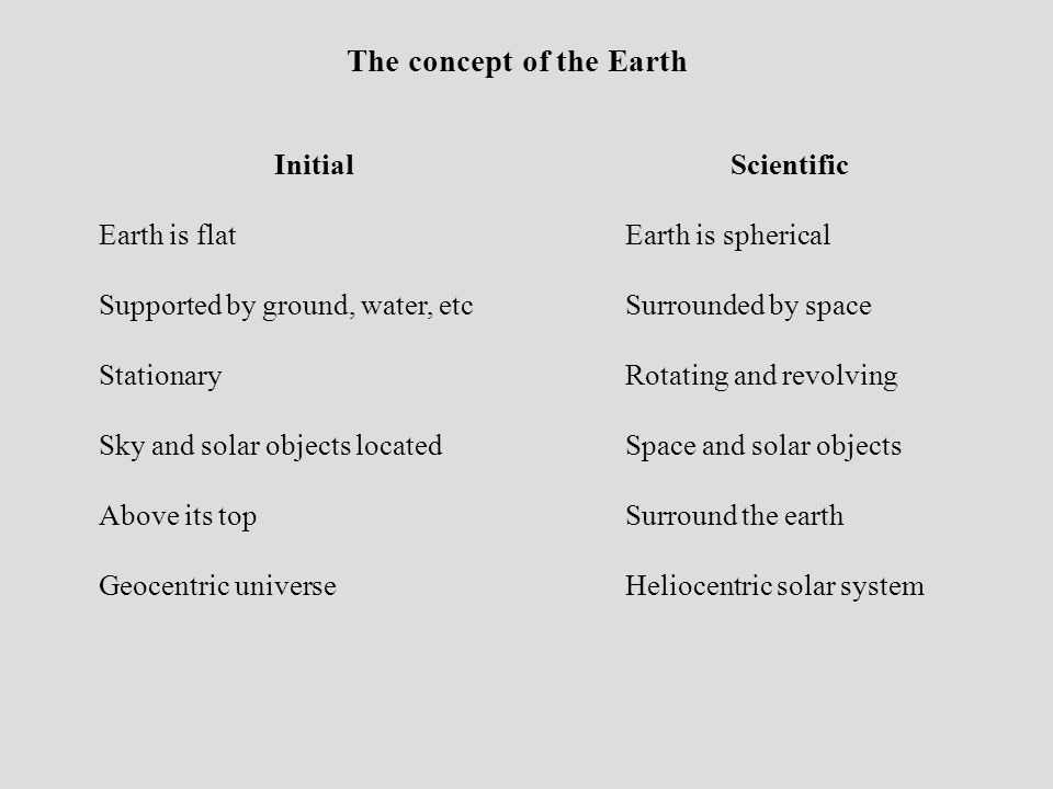 The concept of the Earth Initial Earth is flat Supported by ground, water, etc Stationary Sky and solar objects located Above its top Geocentric universe Scientific Earth is spherical Surrounded by space Rotating and revolving Space and solar objects Surround the earth Heliocentric solar system