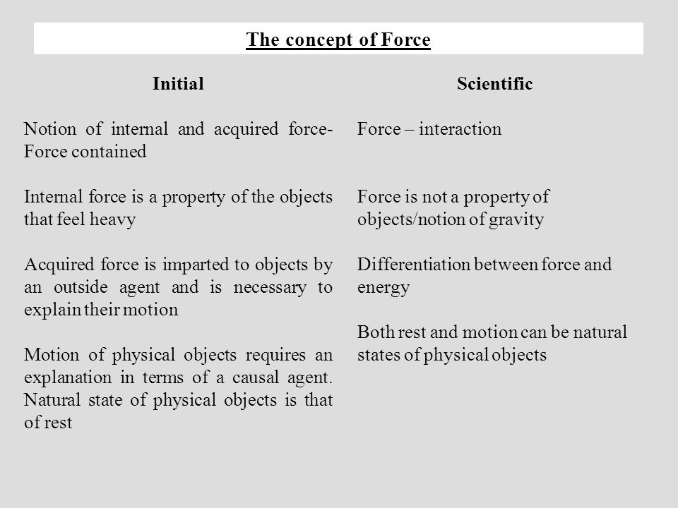 The concept of Force Initial Notion of internal and acquired force- Force contained Internal force is a property of the objects that feel heavy Acquired force is imparted to objects by an outside agent and is necessary to explain their motion Motion of physical objects requires an explanation in terms of a causal agent.