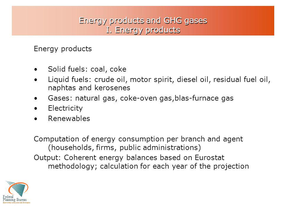 Federal Planning Bureau Economic analyses and forecasts Energy products and GHG gases I. Energy products Energy products Solid fuels: coal, coke Liqui