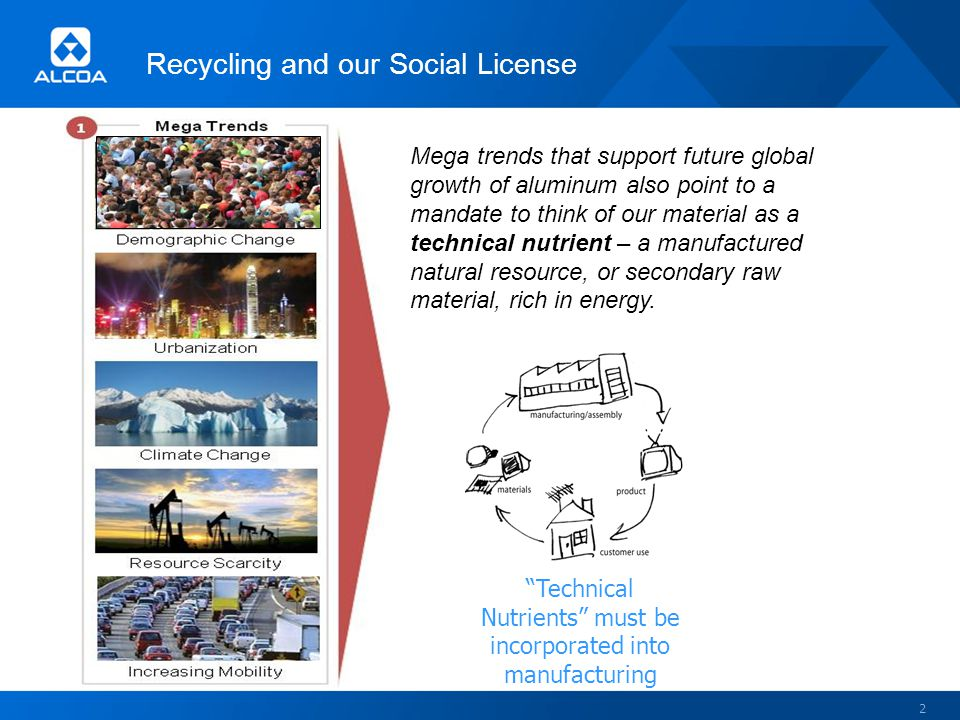 Recycling and our Social License 2 Mega trends that support future global growth of aluminum also point to a mandate to think of our material as a technical nutrient – a manufactured natural resource, or secondary raw material, rich in energy.