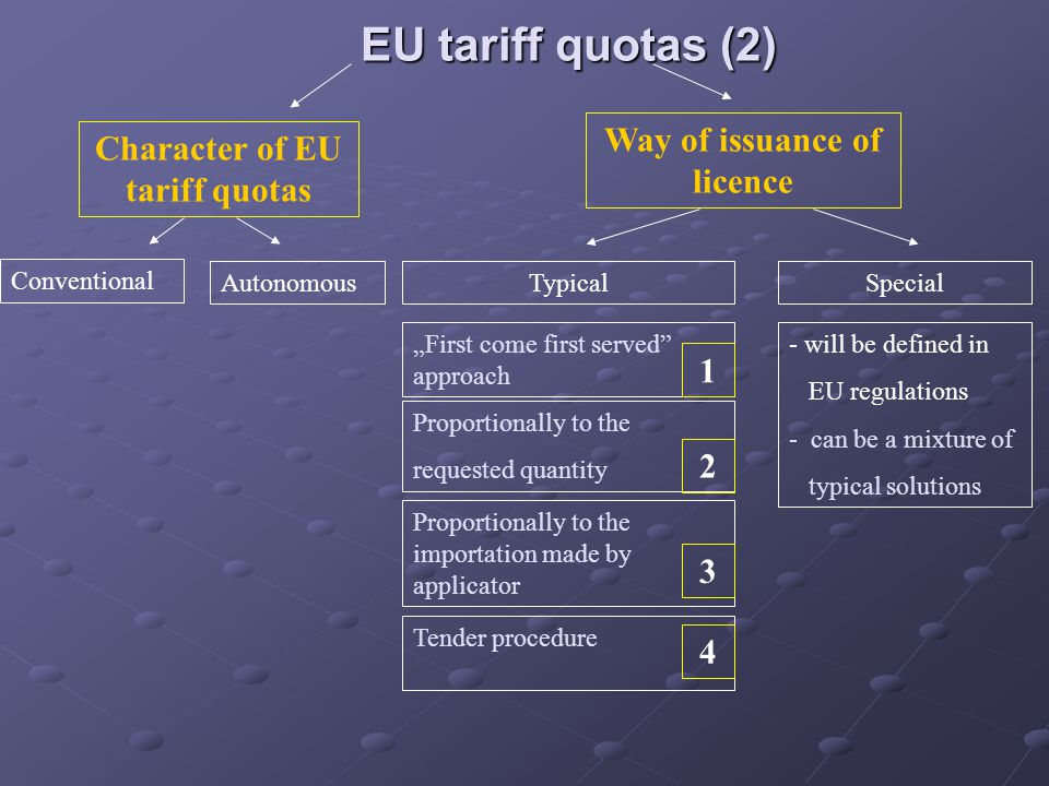 EU tariff quotas (2) Character of EU tariff quotas Way of issuance of licence Special - will be defined in EU regulations - can be a mixture of typica