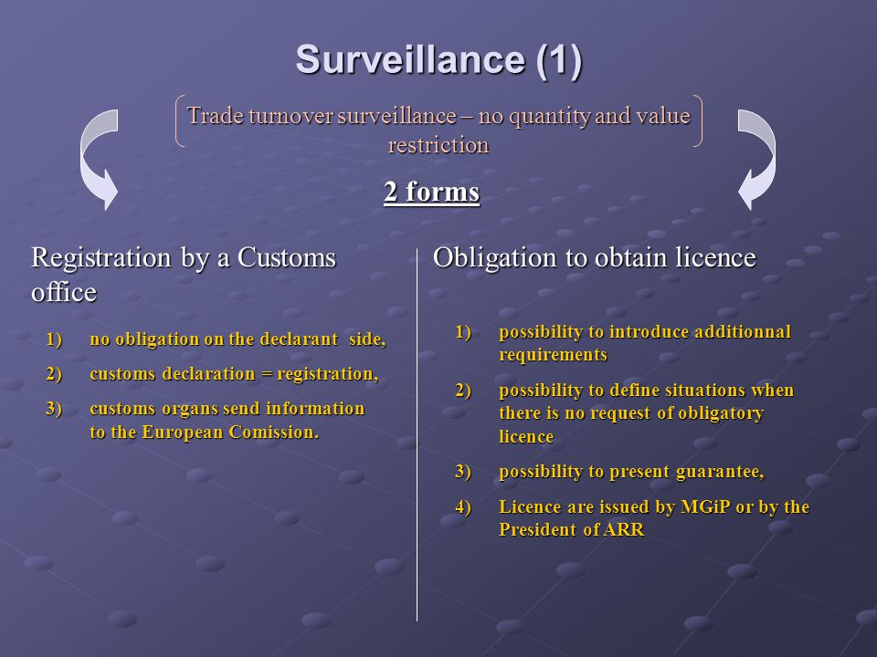 Surveillance (1) 2 forms Registration by a Customs office Obligation to obtain licence Trade turnover surveillance – no quantity and value restriction