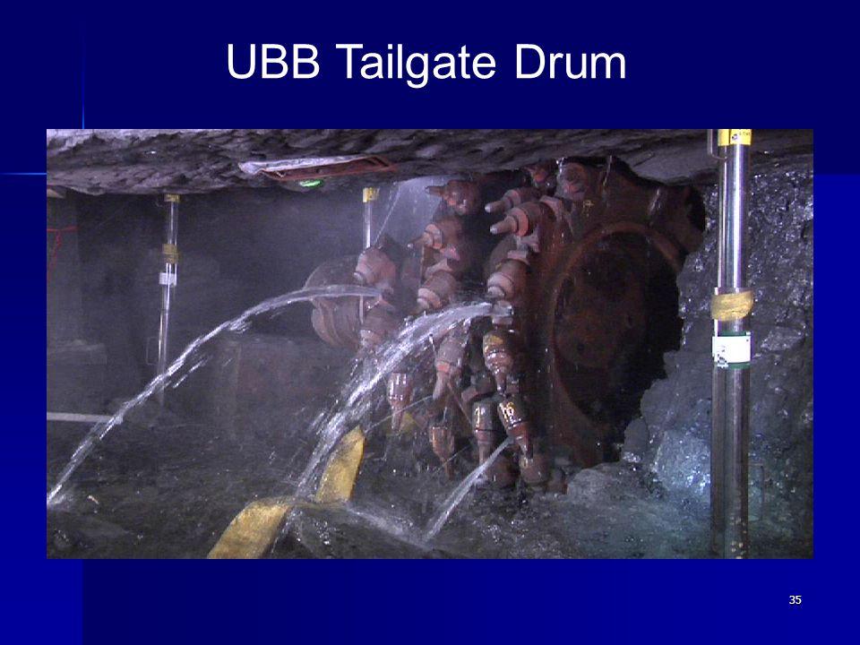 35 UBB Tailgate Drum