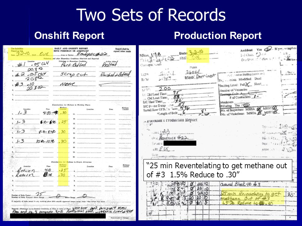 39 Onshift Report Two Sets of Records 25 min Reventelating to get methane out of #3 1.5% Reduce to.30 Production Report