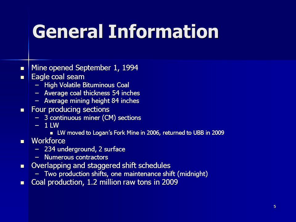 5 General Information Mine opened September 1, 1994 Mine opened September 1, 1994 Eagle coal seam Eagle coal seam –High Volatile Bituminous Coal –Aver