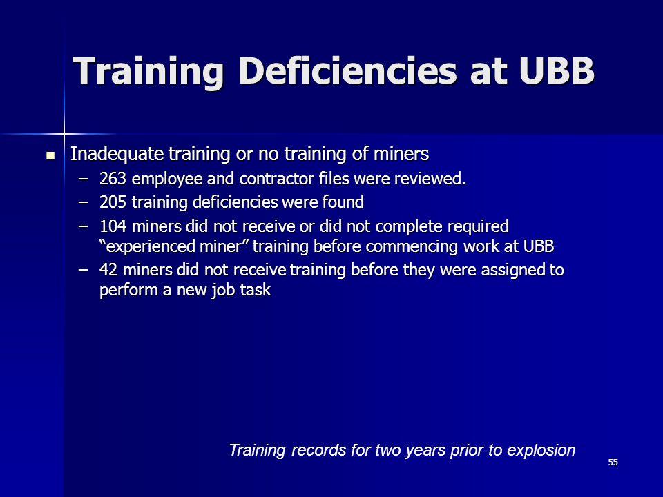 55 Training Deficiencies at UBB Inadequate training or no training of miners Inadequate training or no training of miners –263 employee and contractor