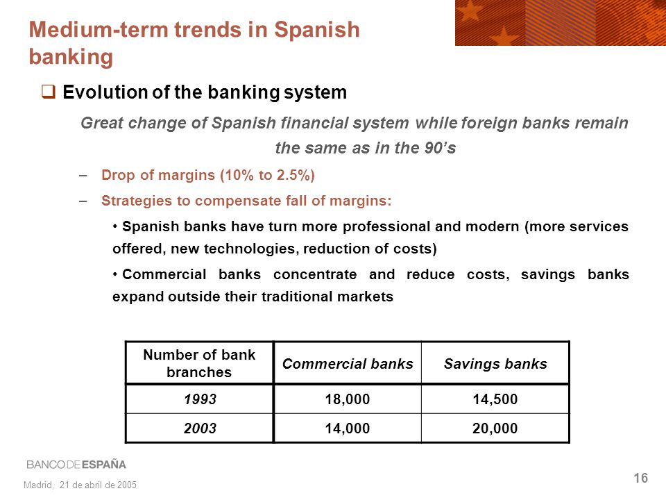 Madrid, 21 de abril de 2005 16 Medium-term trends in Spanish banking Evolution of the banking system Great change of Spanish financial system while fo