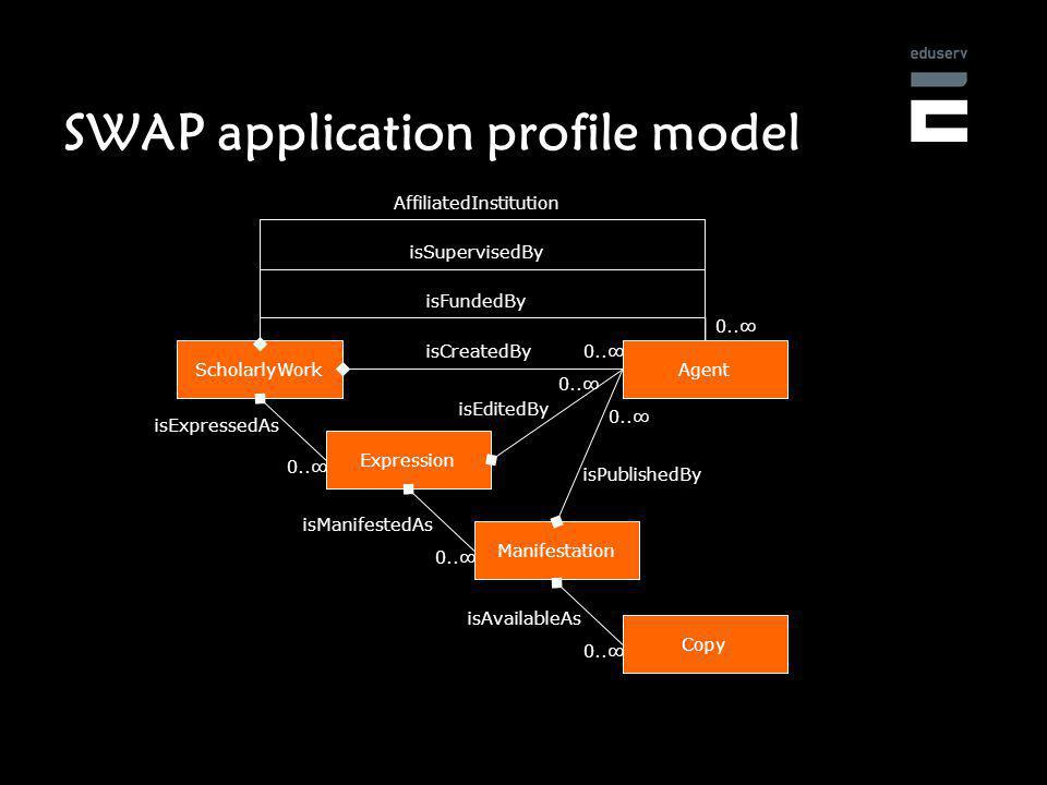 SWAP application profile model ScholarlyWork Expression 0..