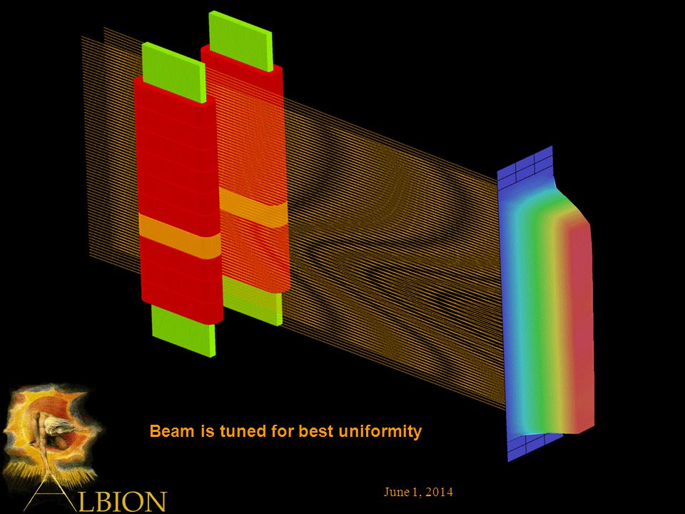 Beam is tuned for best uniformity