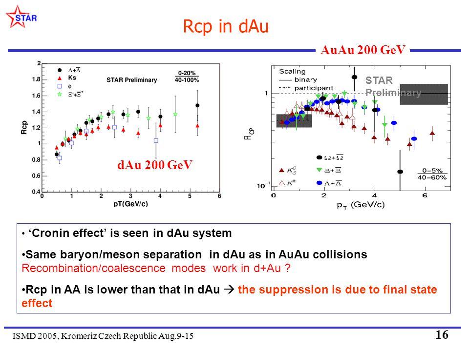 ISMD 2005, Kromeriz Czech Republic Aug.9-15 16 Rcp in dAu Cronin effect is seen in dAu system Same baryon/meson separation in dAu as in AuAu collisions Recombination/coalescence modes work in d+Au .