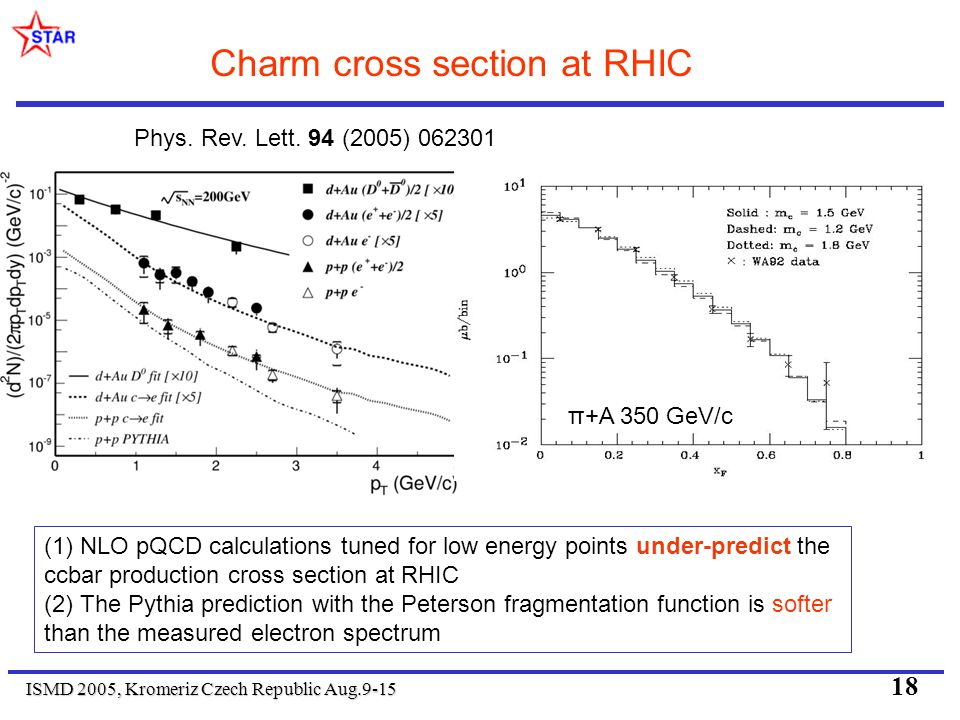ISMD 2005, Kromeriz Czech Republic Aug.9-15 18 Charm cross section at RHIC (1) NLO pQCD calculations tuned for low energy points under-predict the ccb